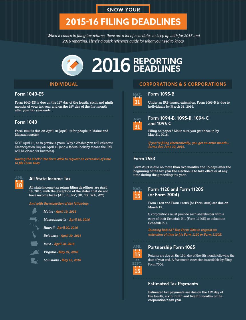 2015 2016 tax returns filing deadlines infographic surgent falaconquin